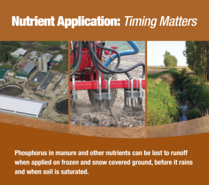 nutrient_timing_poster